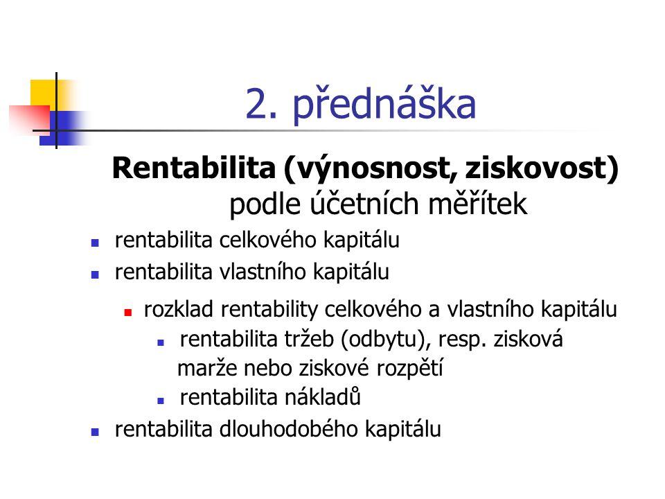 Rentabilita (výnosnost, ziskovost) podle účetních měřítek