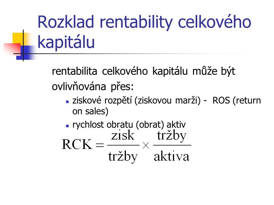Rozklad rentability celkového kapitálu