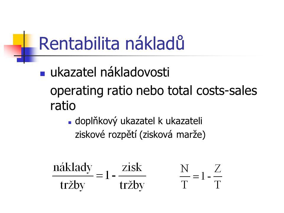 Rentabilita nákladů ukazatel nákladovosti