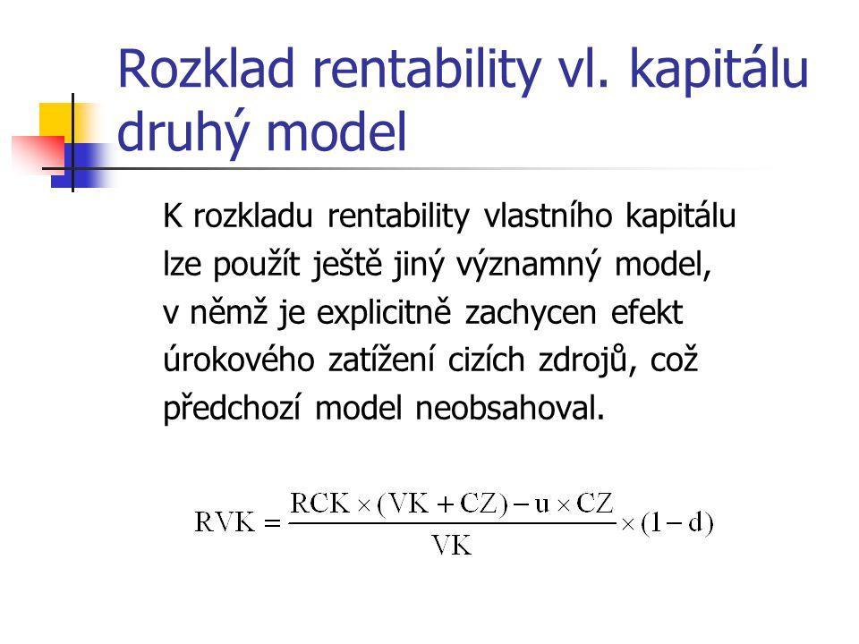 Rozklad rentability vl. kapitálu druhý model
