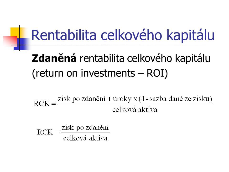 Rentabilita celkového kapitálu