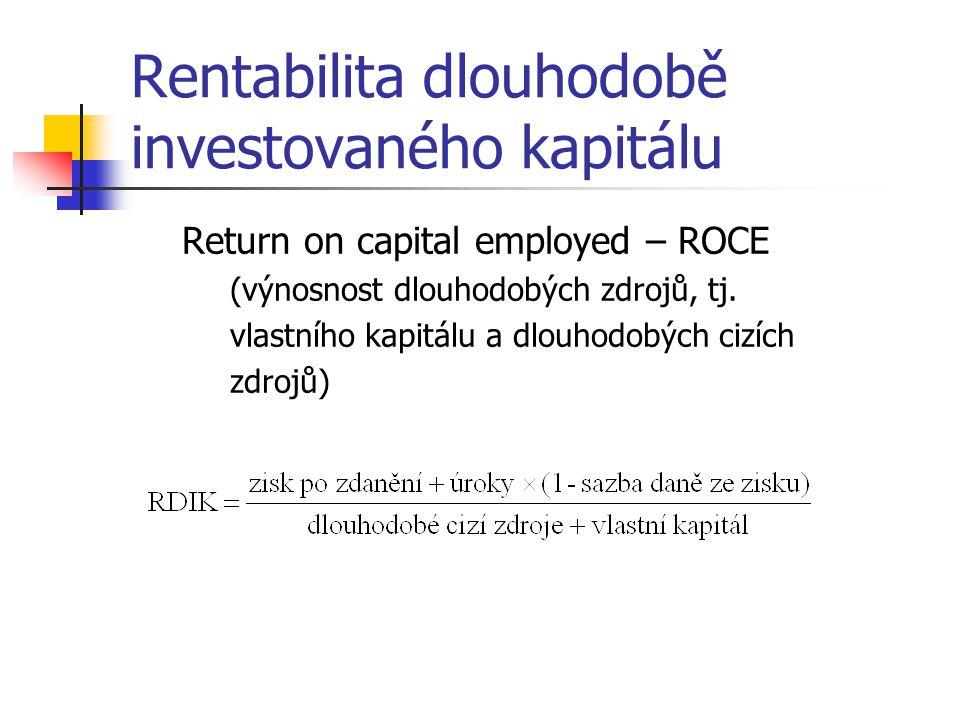 Rentabilita dlouhodobě investovaného kapitálu