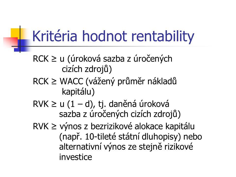 Kritéria hodnot rentability