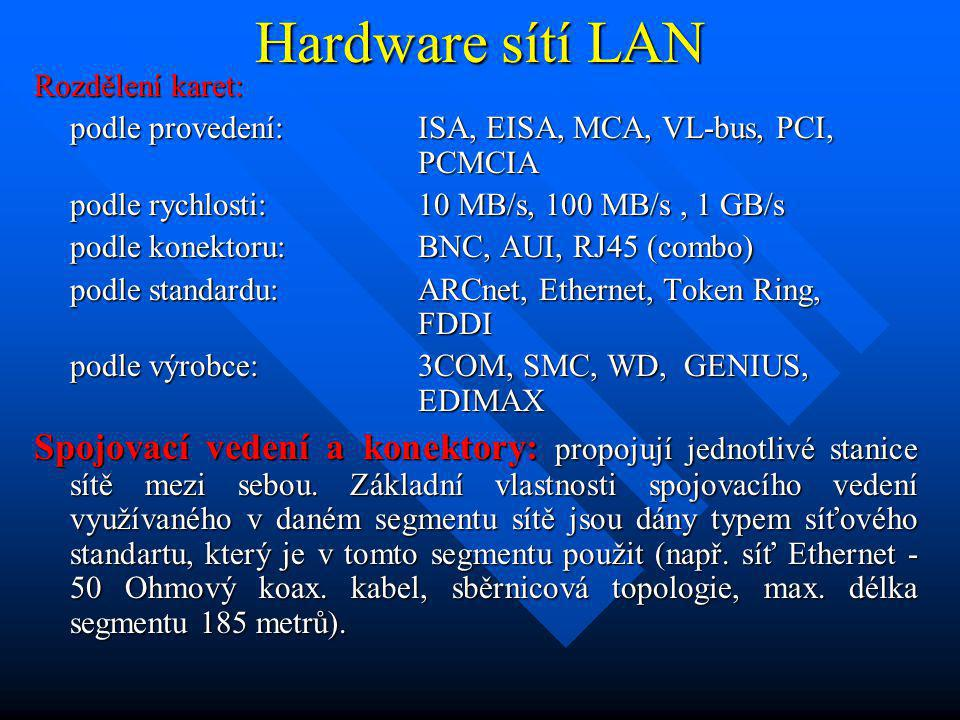Hardware sítí LAN Rozdělení karet: podle provedení: ISA, EISA, MCA, VL-bus, PCI, PCMCIA. podle rychlosti: 10 MB/s, 100 MB/s , 1 GB/s.