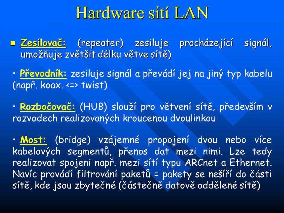 Hardware sítí LAN Zesilovač: (repeater) zesiluje procházející signál, umožňuje zvětšit délku větve sítě)