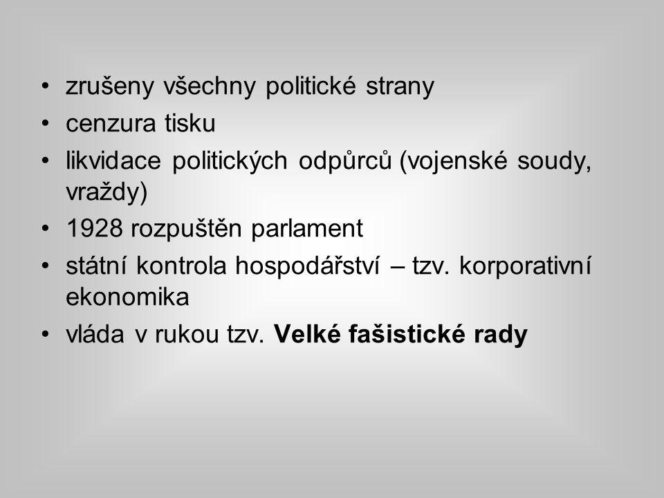 zrušeny všechny politické strany