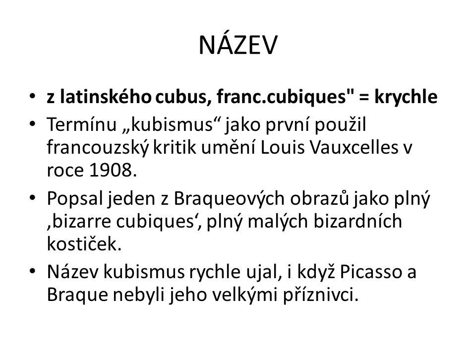 NÁZEV z latinského cubus, franc.cubiques = krychle