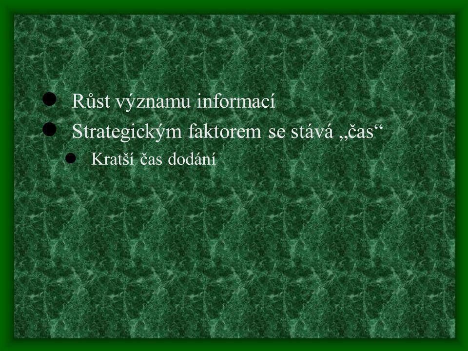 """Růst významu informací Strategickým faktorem se stává """"čas"""
