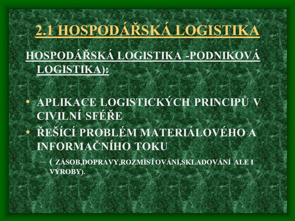 2.1 HOSPODÁŘSKÁ LOGISTIKA