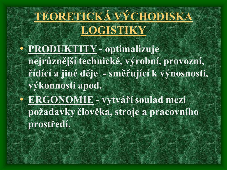 TEORETICKÁ VÝCHODISKA LOGISTIKY