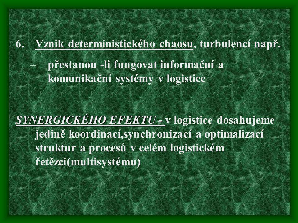 Vznik deterministického chaosu, turbulencí např.