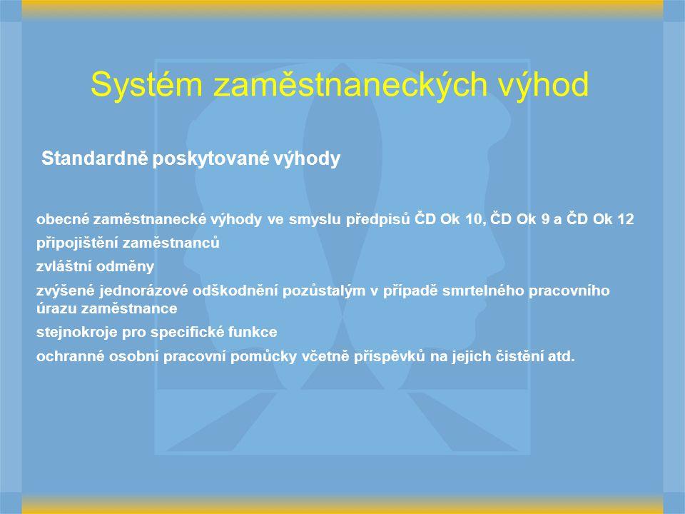 Systém zaměstnaneckých výhod