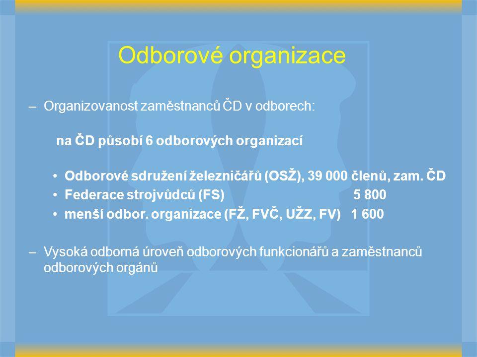Odborové organizace Organizovanost zaměstnanců ČD v odborech: