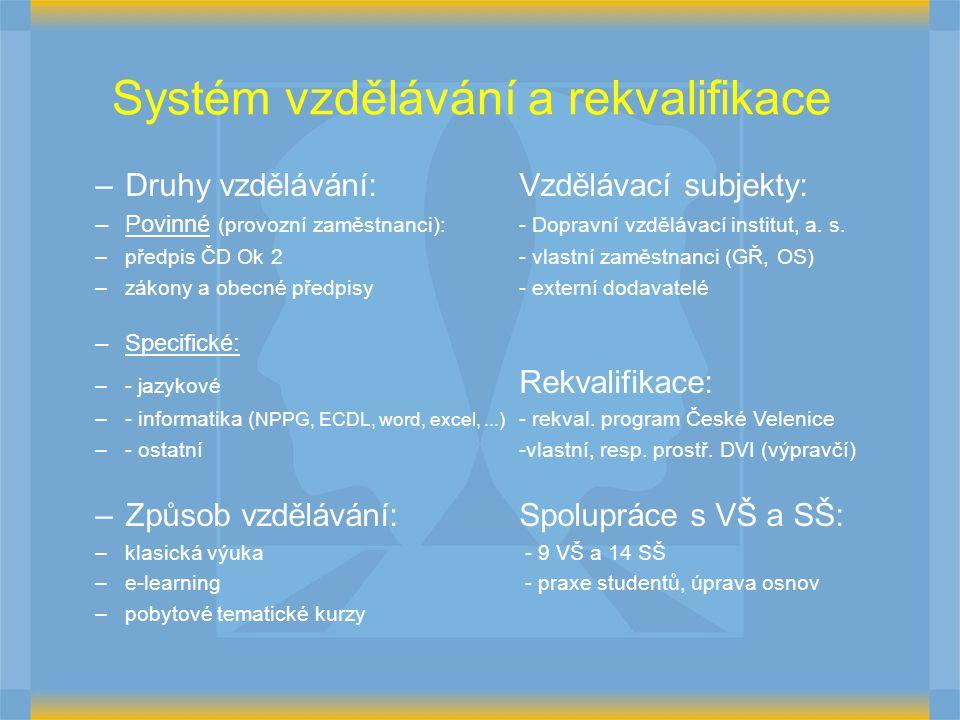 Systém vzdělávání a rekvalifikace