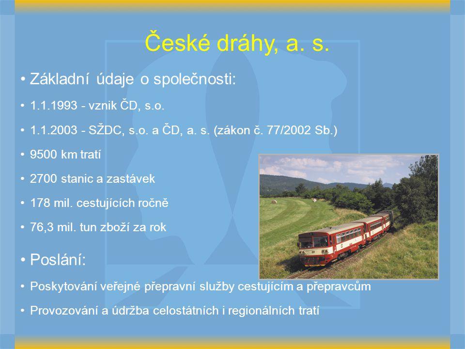 České dráhy, a. s. Základní údaje o společnosti: Poslání:
