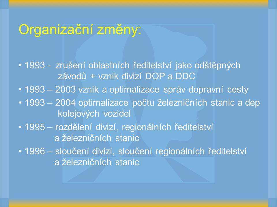 Organizační změny: 1993 - zrušení oblastních ředitelství jako odštěpných závodů + vznik divizí DOP a DDC.