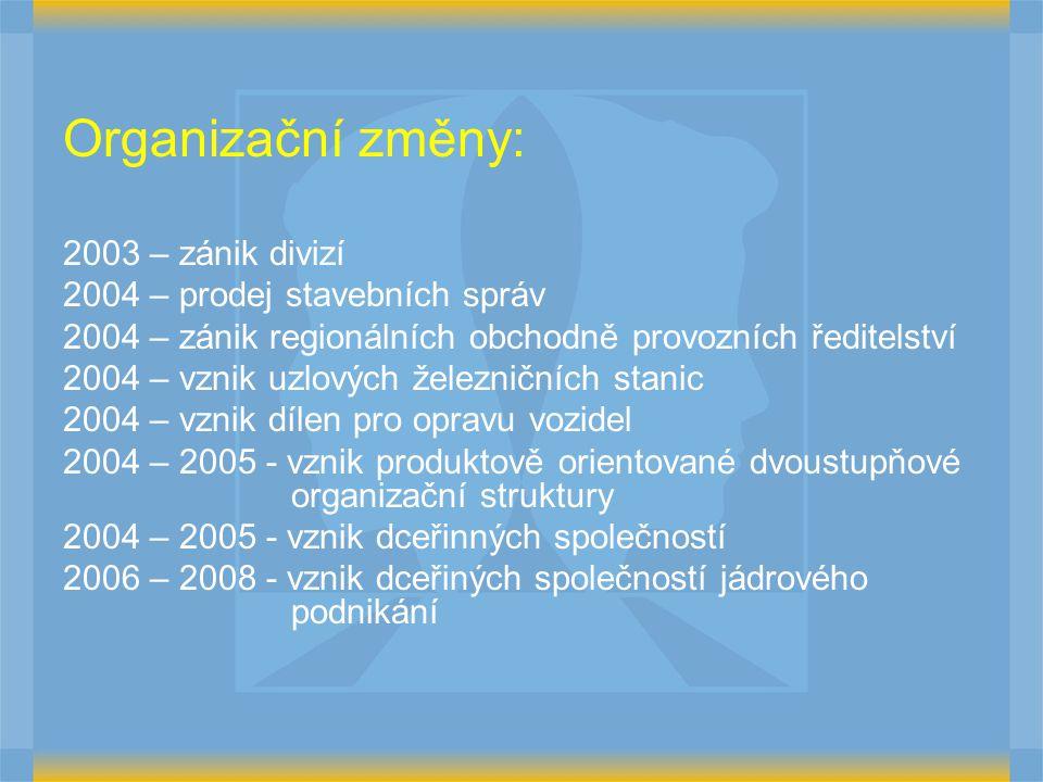 Organizační změny: 2003 – zánik divizí 2004 – prodej stavebních správ