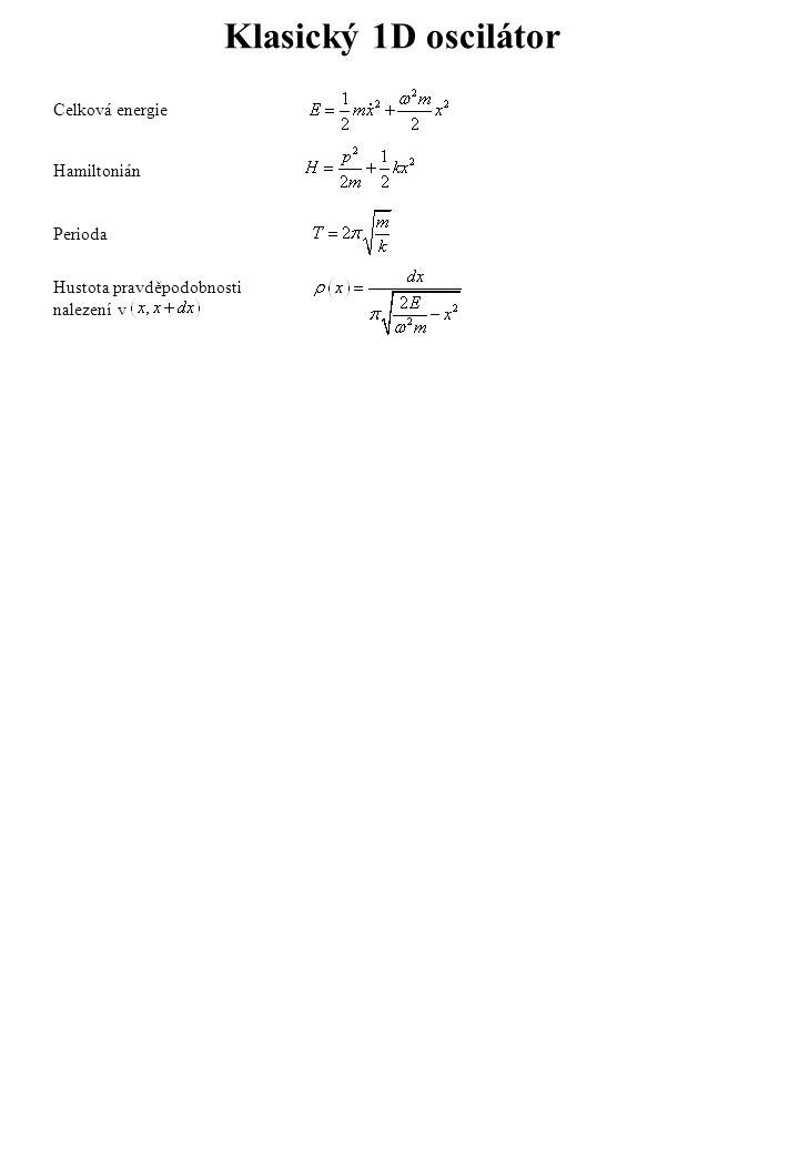 Klasický 1D oscilátor Celková energie Hamiltonián Perioda
