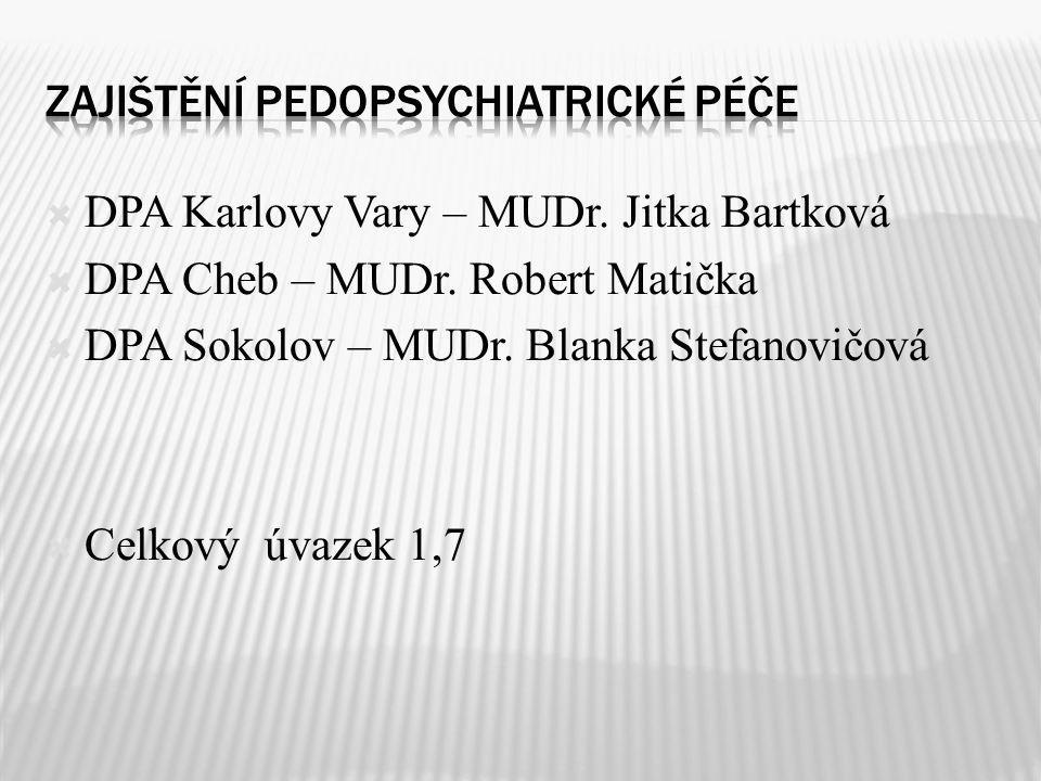 Zajištění pedopsychiatrické péče