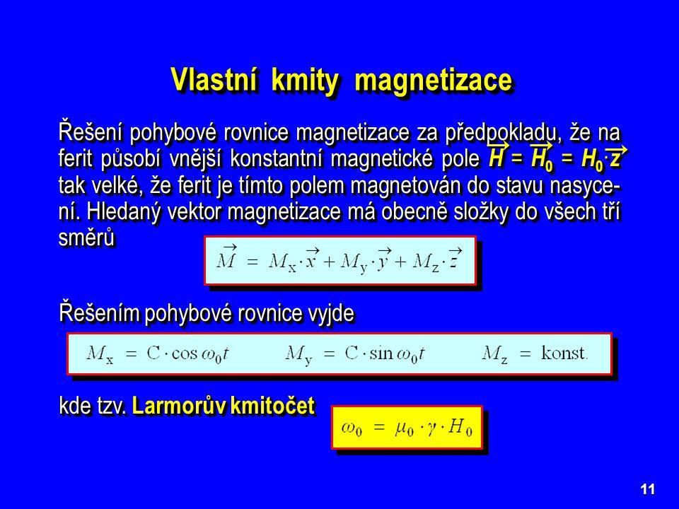 Vlastní kmity magnetizace