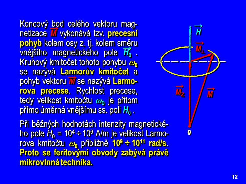 Koncový bod celého vektoru mag-netizace M vykonává tzv