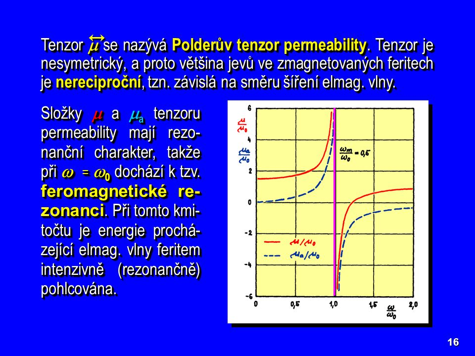 Tenzor  se nazývá Polderův tenzor permeability