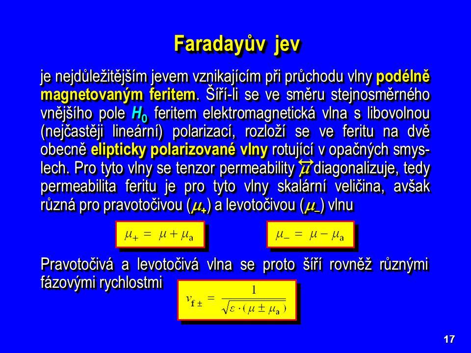 Faradayův jev