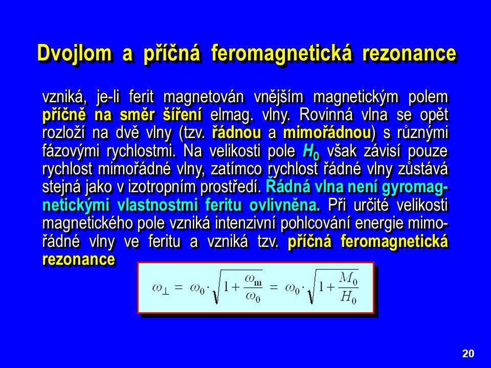 Dvojlom a příčná feromagnetická rezonance