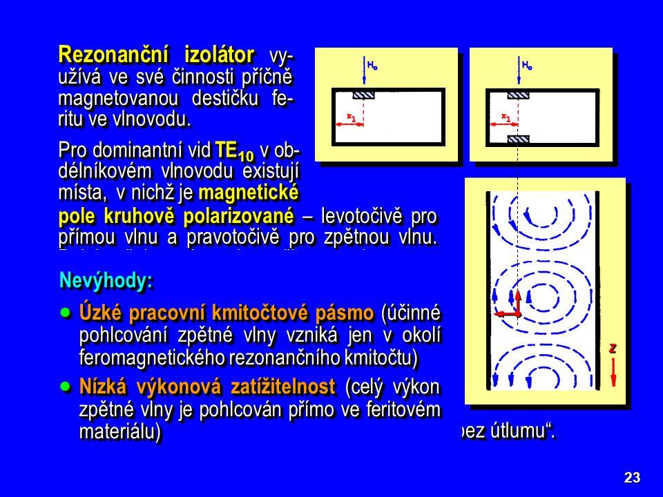 Rezonanční izolátor vy-užívá ve své činnosti příčně magnetovanou destičku fe-ritu ve vlnovodu.