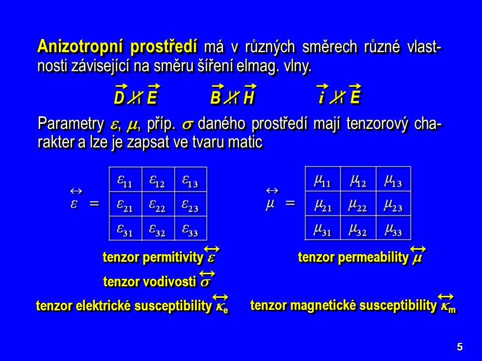 Anizotropní prostředí má v různých směrech různé vlast-nosti závisející na směru šíření elmag. vlny.