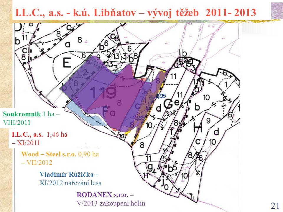 I.L.C., a.s. - k.ú. Libňatov – vývoj těžeb 2011- 2013