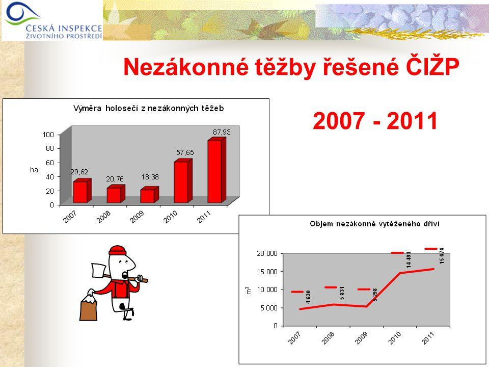 Nezákonné těžby řešené ČIŽP 2007 - 2011