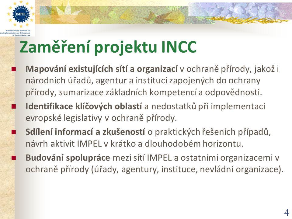Zaměření projektu INCC