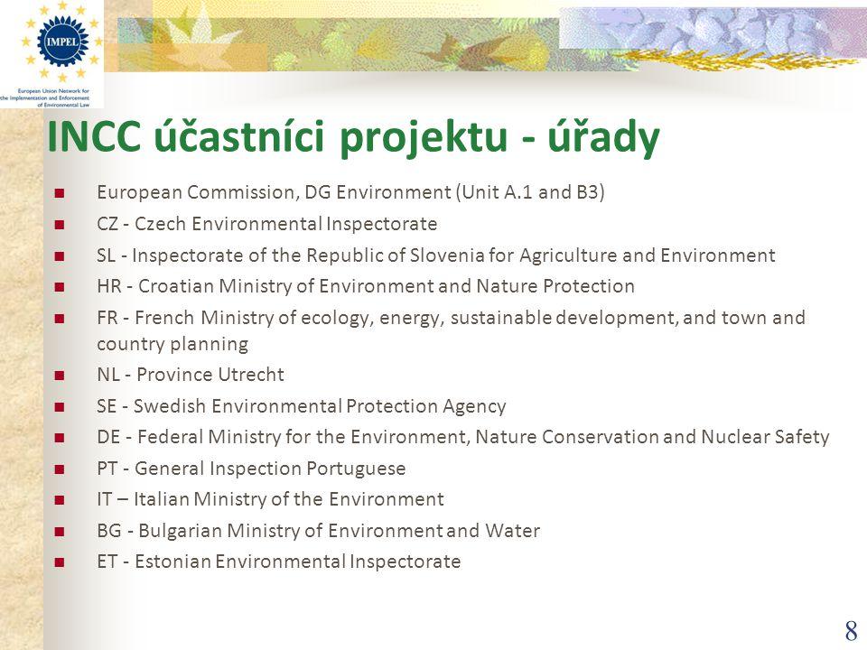 INCC účastníci projektu - úřady