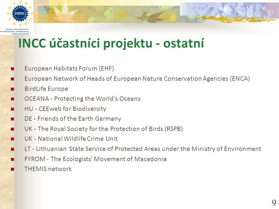 INCC účastníci projektu - ostatní