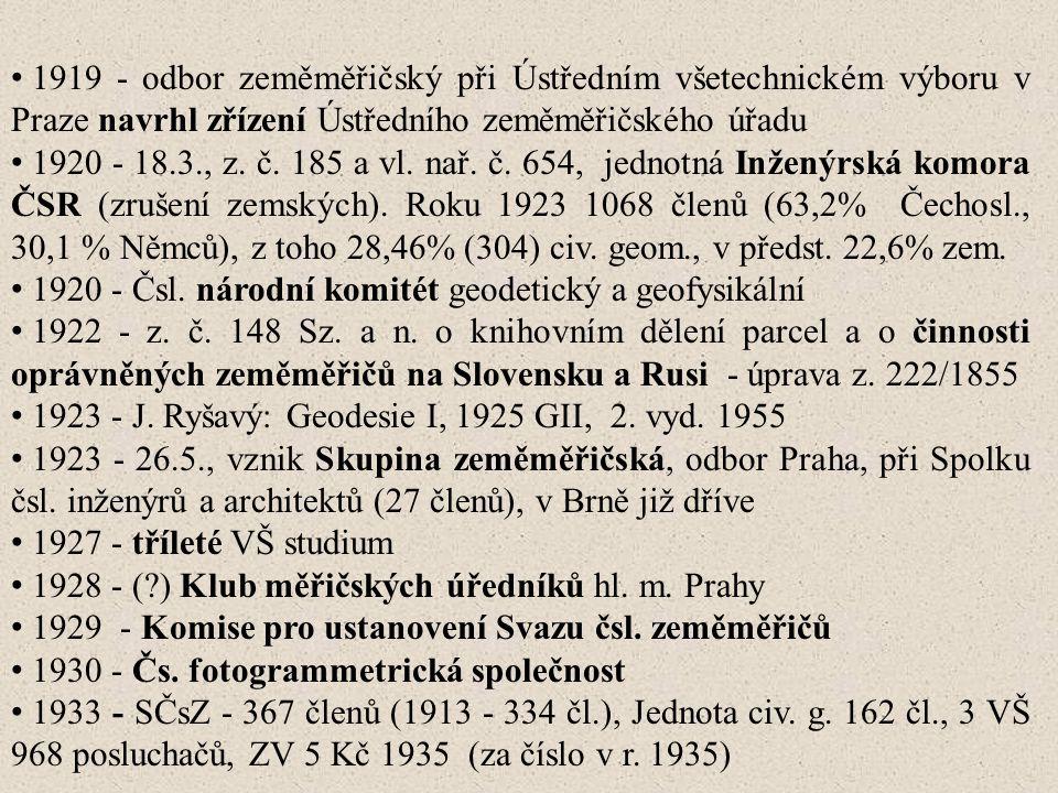 1919 - odbor zeměměřičský při Ústředním všetechnickém výboru v Praze navrhl zřízení Ústředního zeměměřičského úřadu