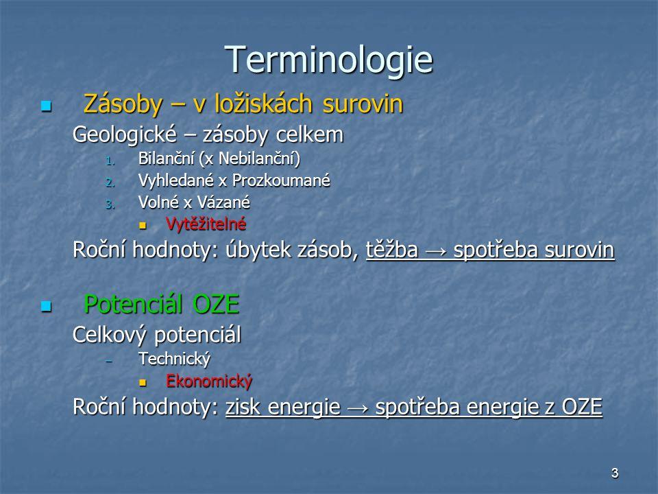 Terminologie Zásoby – v ložiskách surovin Potenciál OZE