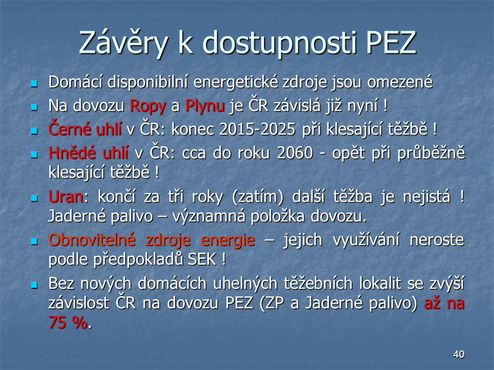 Závěry k dostupnosti PEZ