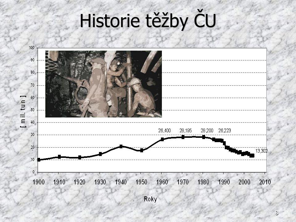 Historie těžby ČU