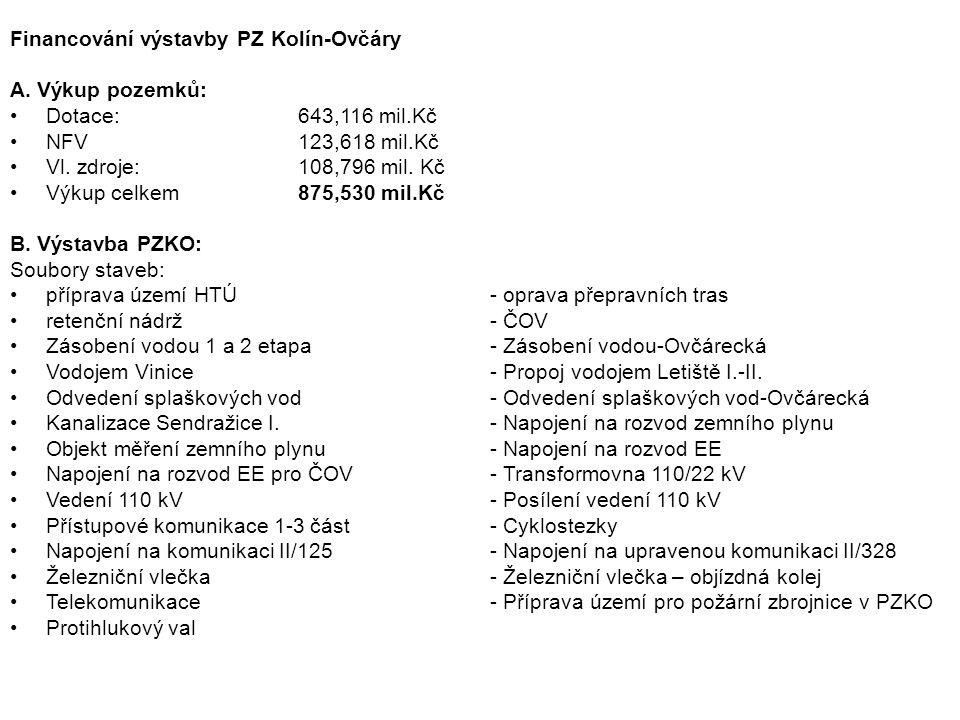 Financování výstavby PZ Kolín-Ovčáry