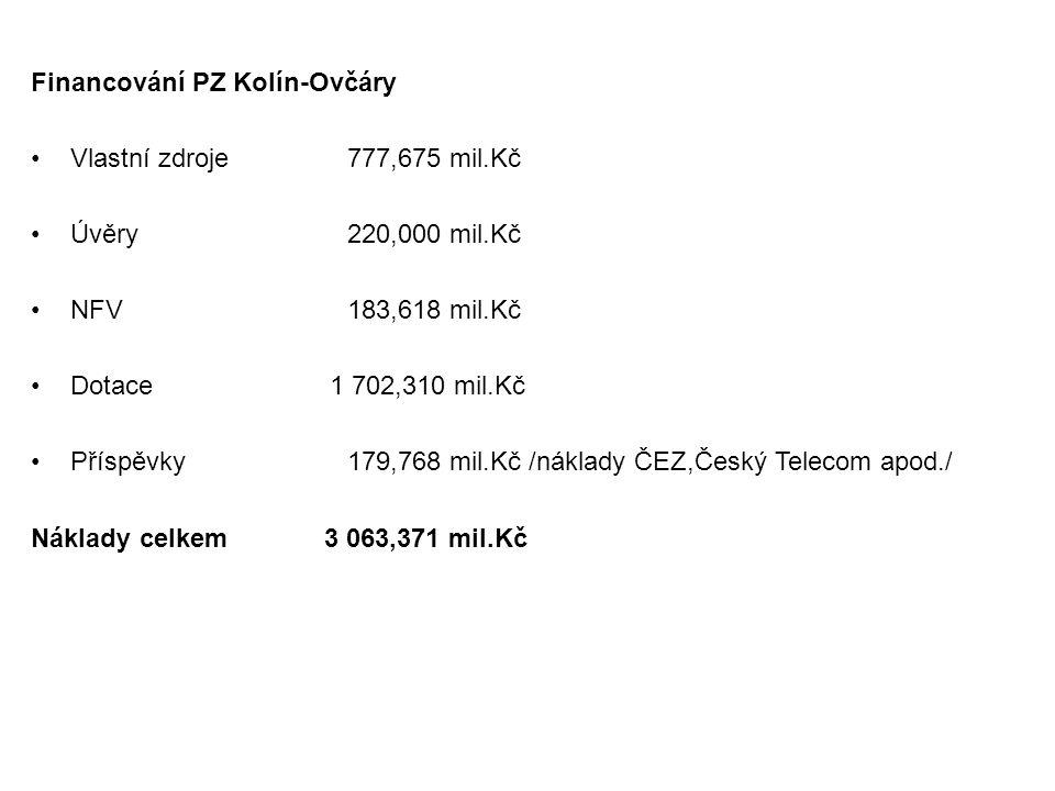 Financování PZ Kolín-Ovčáry