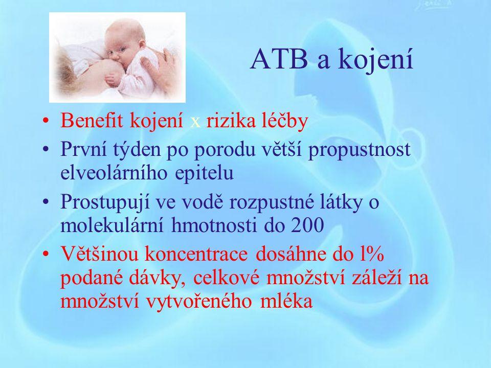 ATB a kojení Benefit kojení x rizika léčby
