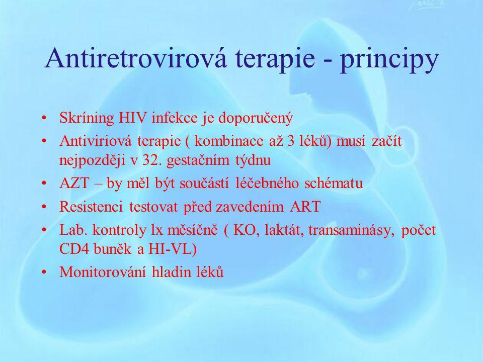 Antiretrovirová terapie - principy