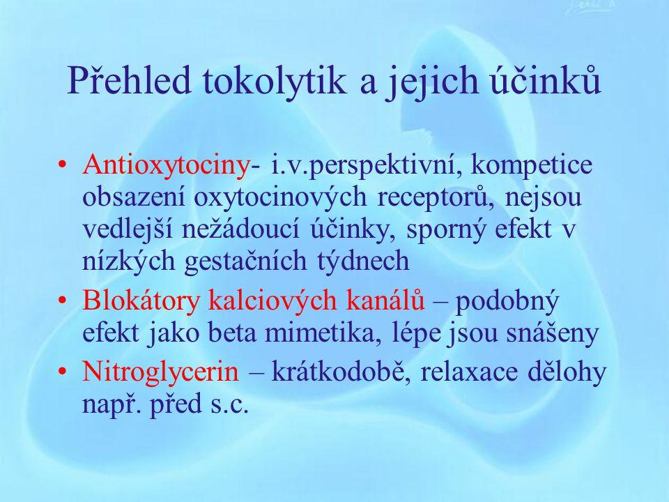 Přehled tokolytik a jejich účinků