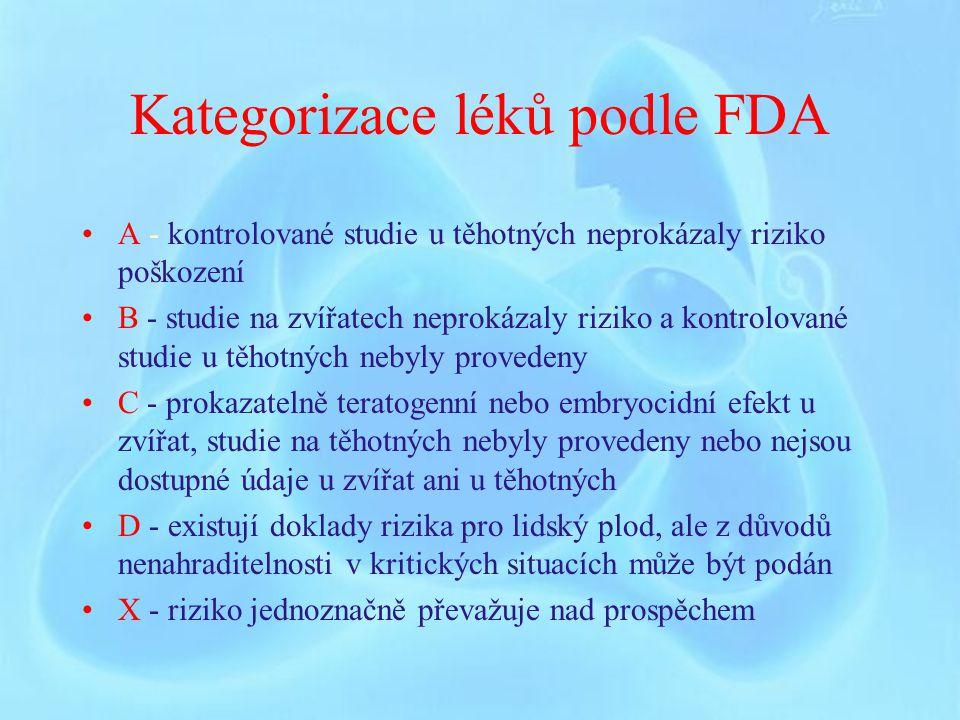 Kategorizace léků podle FDA