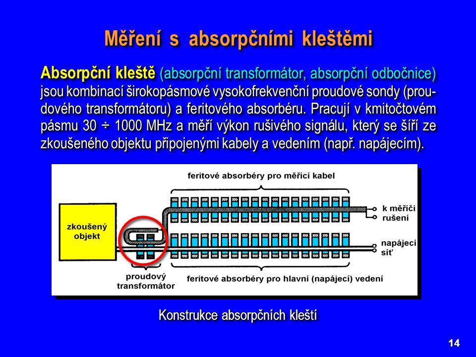 Měření s absorpčními kleštěmi