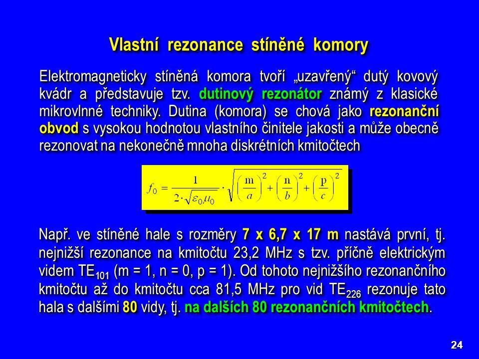 Vlastní rezonance stíněné komory