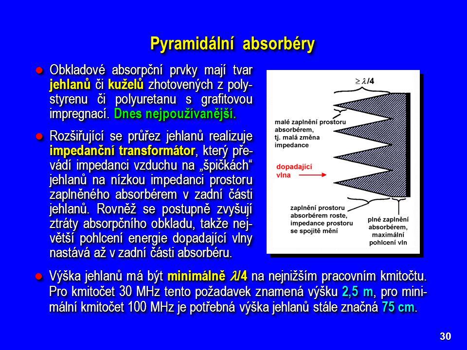 Pyramidální absorbéry
