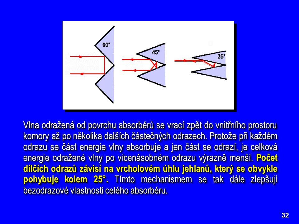 Vlna odražená od povrchu absorbérů se vrací zpět do vnitřního prostoru komory až po několika dalších částečných odrazech. Protože při každém odrazu se část energie vlny absorbuje a jen část se odrazí, je celková energie odražené vlny po vícenásobném odrazu výrazně menší. Počet dílčích odrazů závisí na vrcholovém úhlu jehlanů, který se obvykle pohybuje kolem 25°. Tímto mechanismem se tak dále zlepšují bezodrazové vlastnosti celého absorbéru.