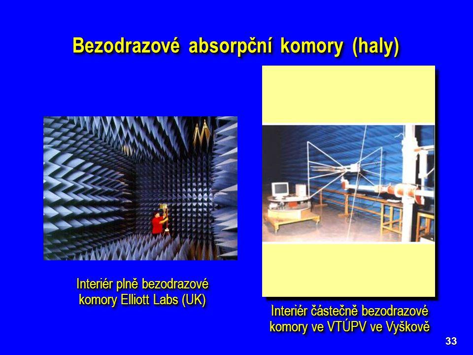 Bezodrazové absorpční komory (haly)